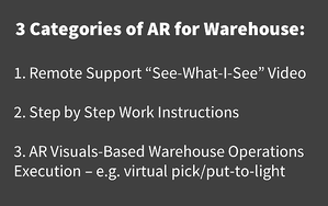 3 Categories of AR for Warehouse: Remote support, work instructions, and AR visuals-based warehouse operations